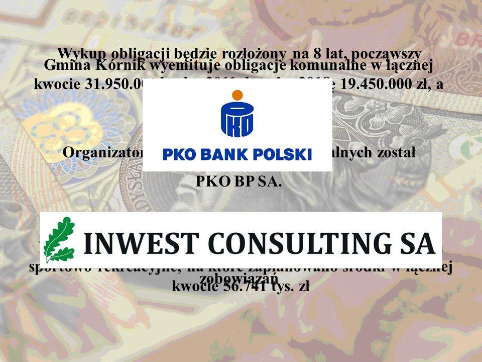 Gmina Kórnik wyemituje obligacje komunalne w łącznej kwocie 31.950.000 zł, z czego w 2009r.