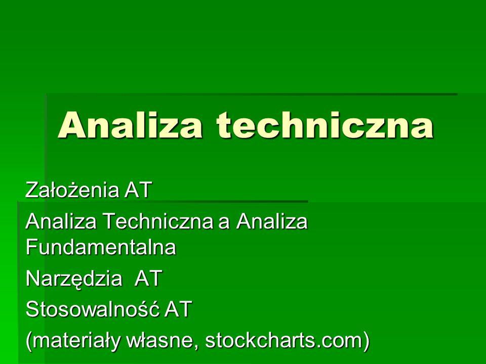 Analiza techniczna Założenia AT Analiza Techniczna a Analiza Fundamentalna Narzędzia AT Stosowalność AT (materiały własne, stockcharts.com)
