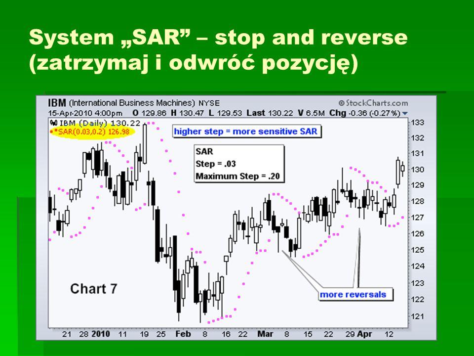 """System """"SAR – stop and reverse (zatrzymaj i odwróć pozycję)"""
