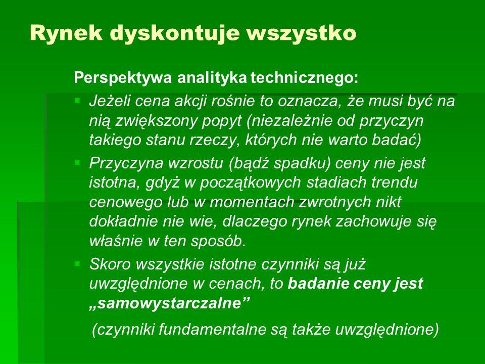 Formacja spodka wdsoftware.com/pl/encyklopedia-at/
