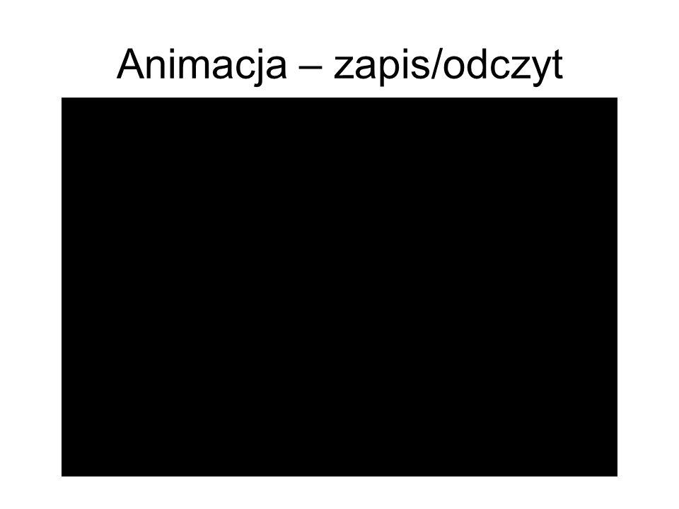 Animacja – zapis/odczyt