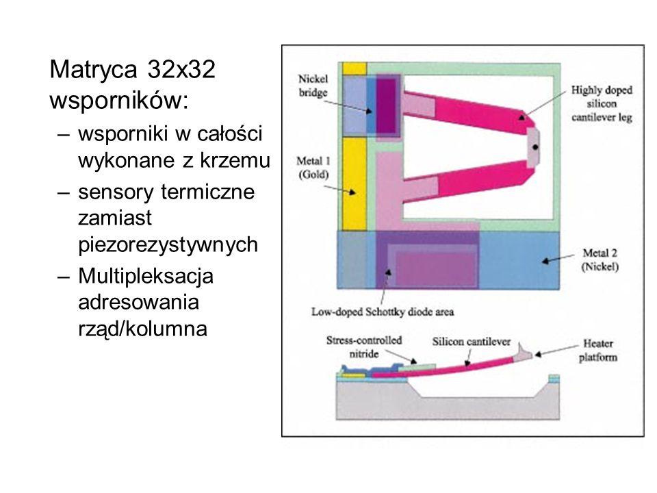 Matryca 32x32 wsporników: –wsporniki w całości wykonane z krzemu –sensory termiczne zamiast piezorezystywnych –Multipleksacja adresowania rząd/kolumna
