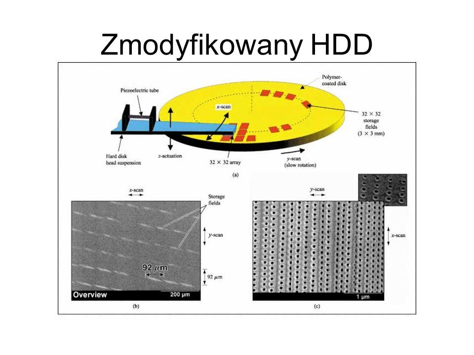Zmodyfikowany HDD