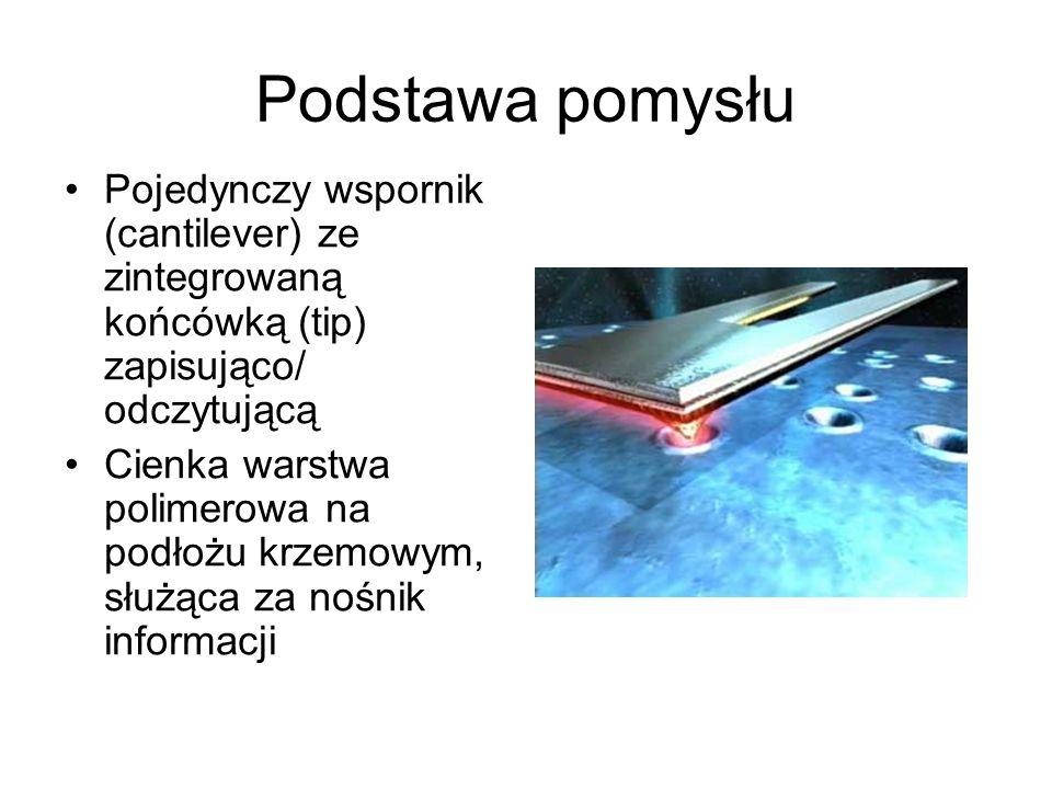 Podstawa pomysłu Pojedynczy wspornik (cantilever) ze zintegrowaną końcówką (tip) zapisująco/ odczytującą Cienka warstwa polimerowa na podłożu krzemowym, służąca za nośnik informacji