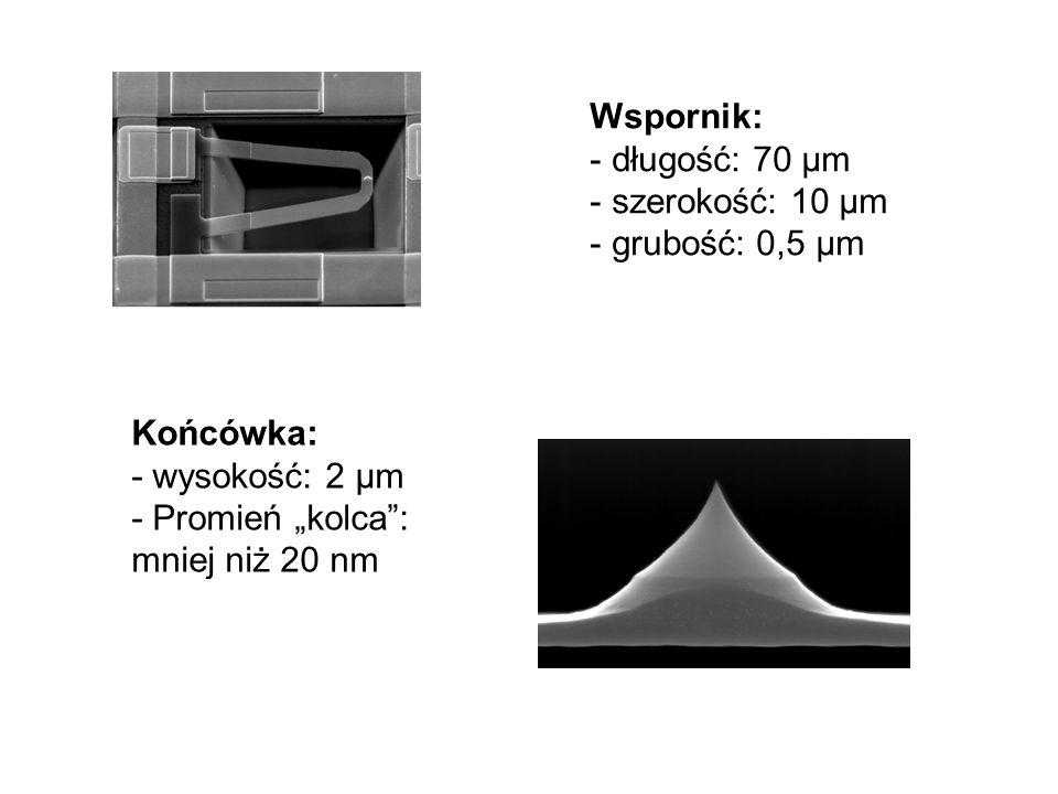 Dzięki zastosowaniu cienkiej warstwy polimeru (grubość 40 nm) jesteśmy zdolni otrzymać rozmiar bitu o średnicy 40 nm rozdzielczości 120 nm.