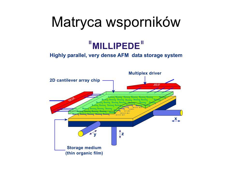 Pod nieruchomą matrycą wsporników (rozdzielczość 92 µm) umieszczona jest warstwa magazynująca poruszana za pomocą skanera x/y.