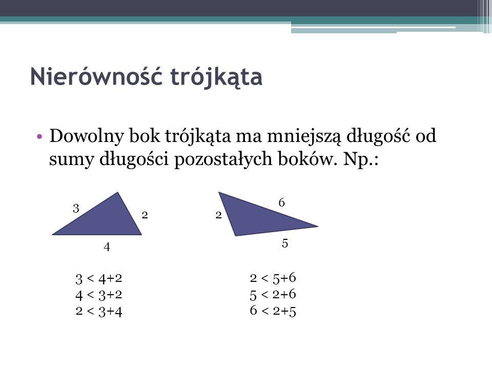 Nierówność trójkąta Dowolny bok trójkąta ma mniejszą długość od sumy długości pozostałych boków. Np.: 2 3 4 3 < 4+2 4 < 3+2 2 < 3+4 2 6 5 2 < 5+6 5 <