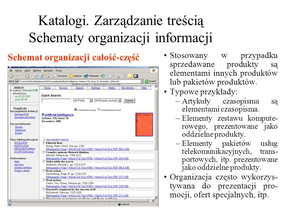 Katalogi. Zarządzanie treścią Schematy organizacji informacji Stosowany w przypadku sprzedawane produkty są elementami innych produktów lub pakietów p
