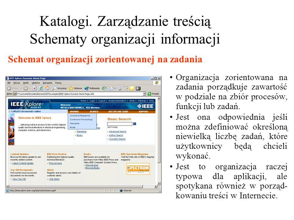 Katalogi. Zarządzanie treścią Schematy organizacji informacji Organizacja zorientowana na zadania porządkuje zawartość w podziale na zbiór procesów, f