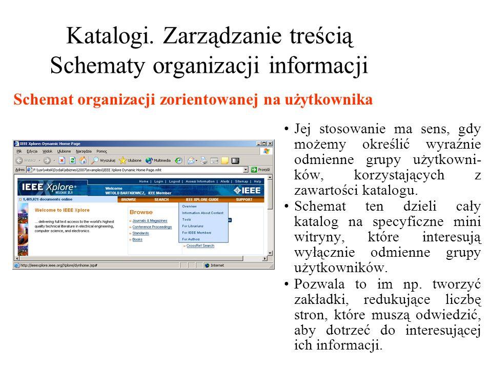 Katalogi. Zarządzanie treścią Schematy organizacji informacji Jej stosowanie ma sens, gdy możemy określić wyraźnie odmienne grupy użytkowni- ków, korz