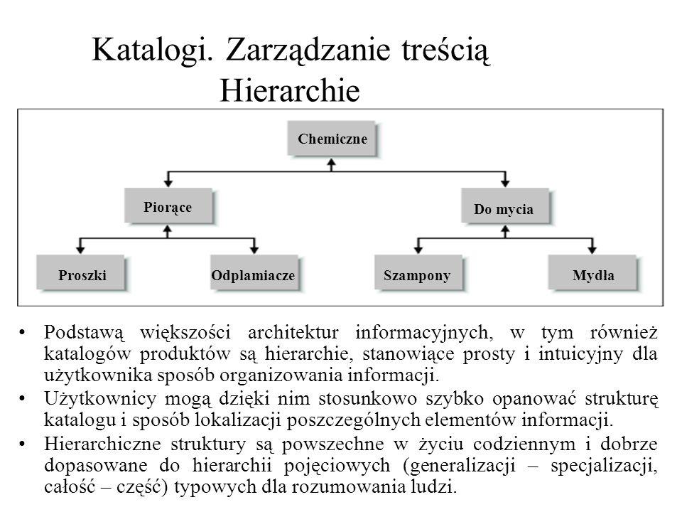 Katalogi. Zarządzanie treścią Hierarchie Podstawą większości architektur informacyjnych, w tym również katalogów produktów są hierarchie, stanowiące p