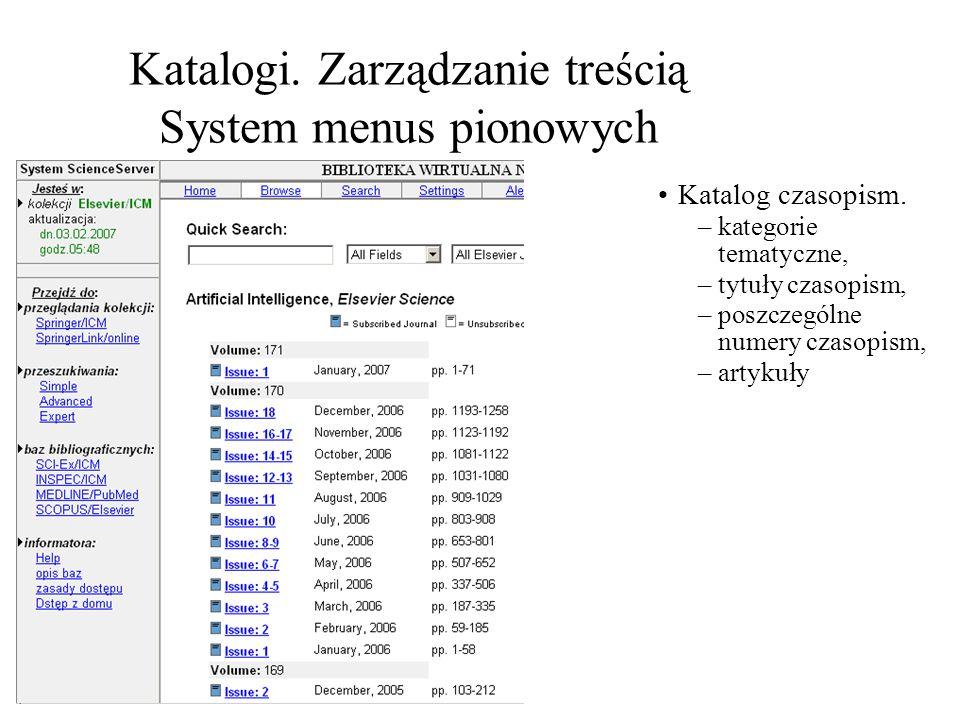 Katalogi. Zarządzanie treścią System menus pionowych Katalog czasopism.