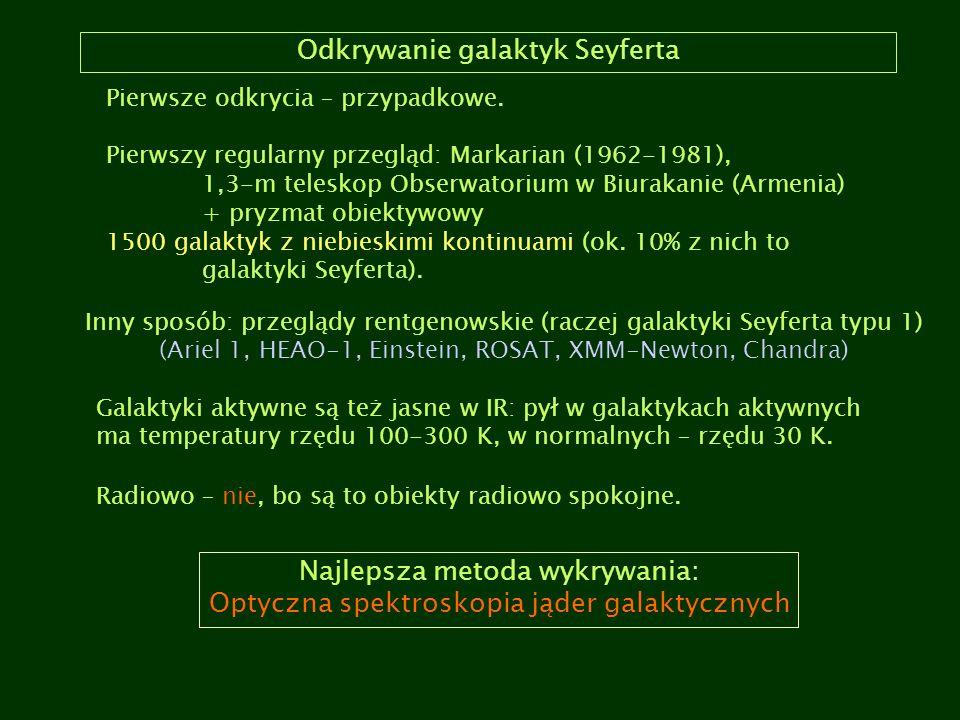 Odkrywanie galaktyk Seyferta Pierwsze odkrycia – przypadkowe. Pierwszy regularny przegląd: Markarian (1962-1981), 1,3-m teleskop Obserwatorium w Biura