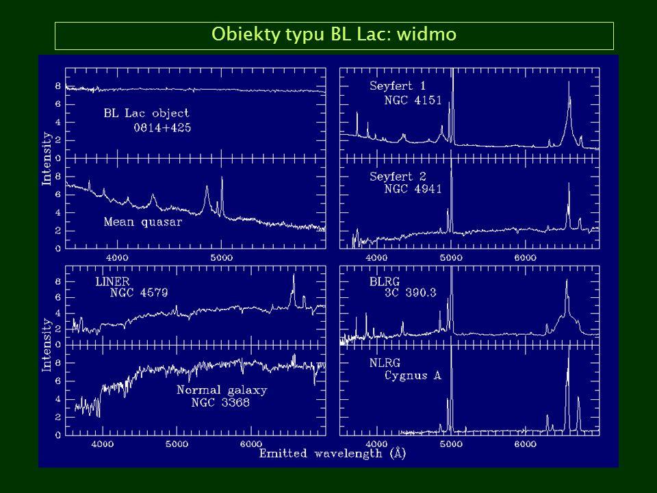Obiekty typu BL Lac: widmo