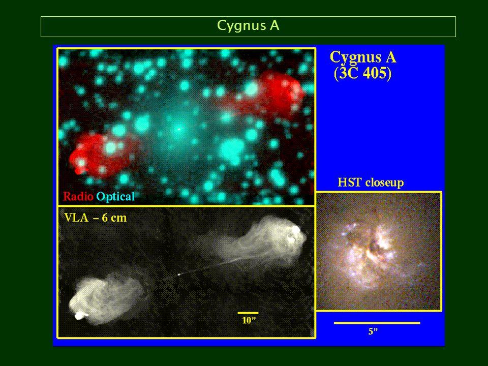 Cygnus A