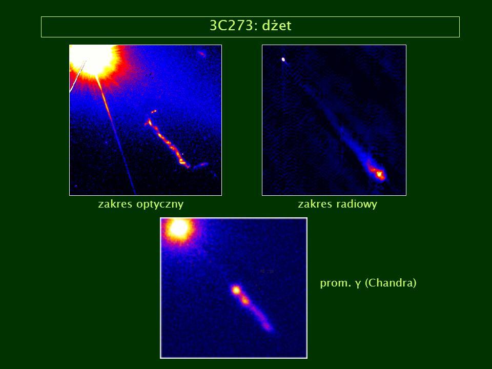 zakres optycznyzakres radiowy prom. γ (Chandra)