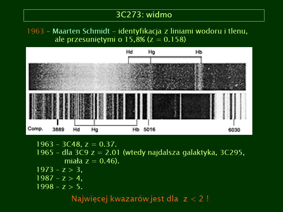 3C273: widmo 1963 – Maarten Schmidt – identyfikacja z liniami wodoru i tlenu, ale przesuniętymi o 15,8% (z = 0.158) 1963 – 3C48, z = 0.37. 1965 – dla