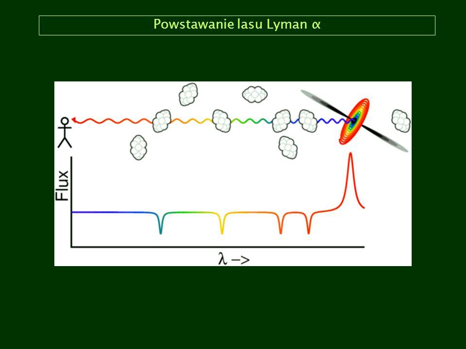 Powstawanie lasu Lyman α
