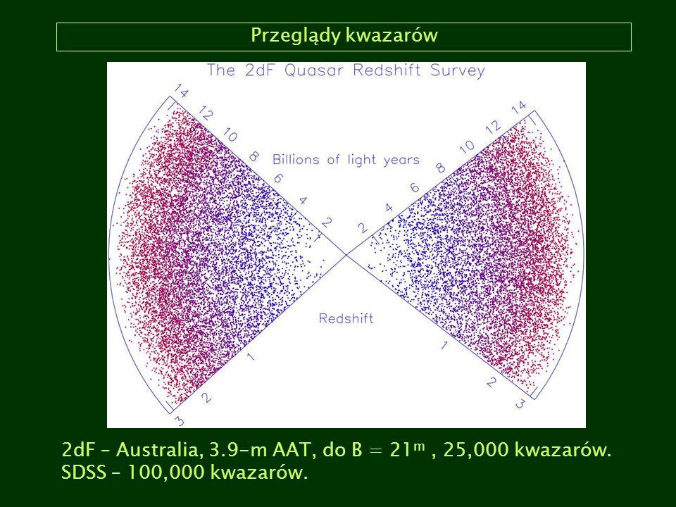 Przeglądy kwazarów 2dF – Australia, 3.9-m AAT, do B = 21 m, 25,000 kwazarów. SDSS – 100,000 kwazarów.