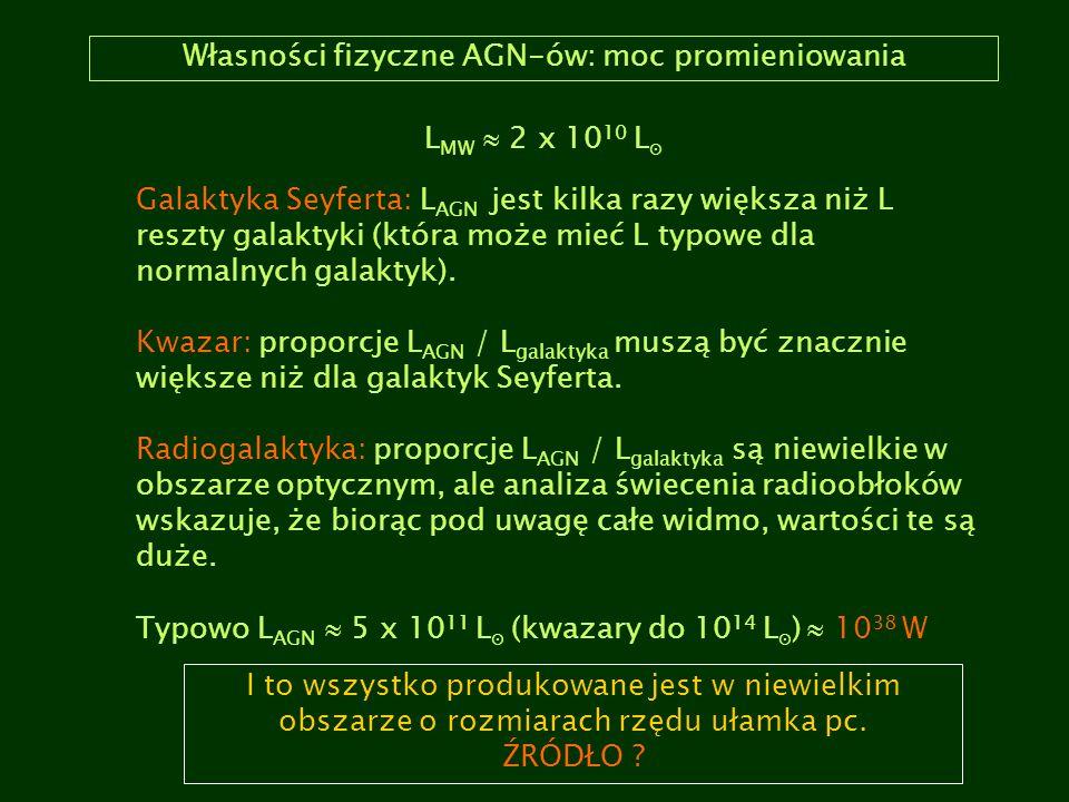 Własności fizyczne AGN-ów: moc promieniowania L MW  2 x 10 10 L ʘ Galaktyka Seyferta: L AGN jest kilka razy większa niż L reszty galaktyki (która moż