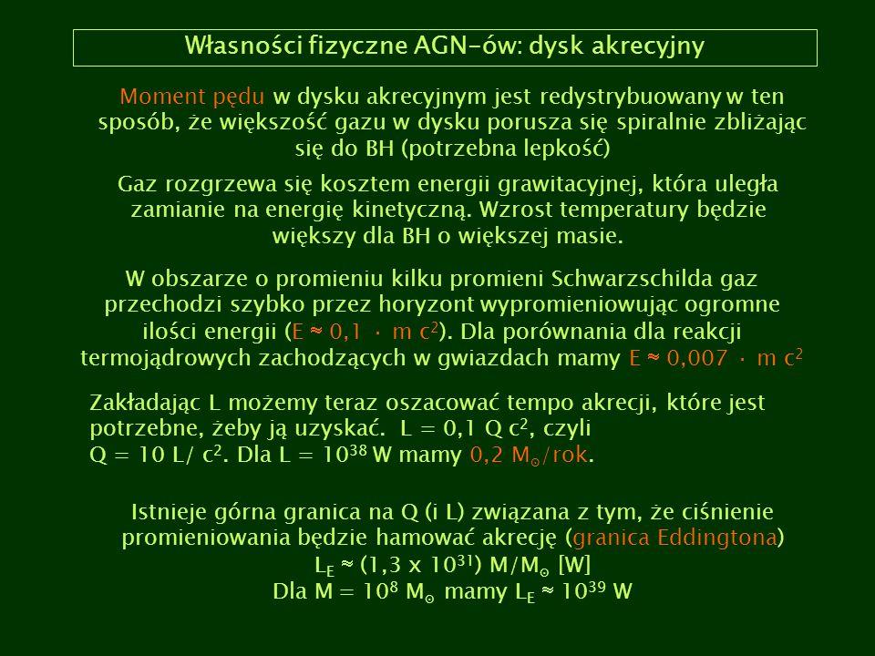 Własności fizyczne AGN-ów: dysk akrecyjny Moment pędu w dysku akrecyjnym jest redystrybuowany w ten sposób, że większość gazu w dysku porusza się spir