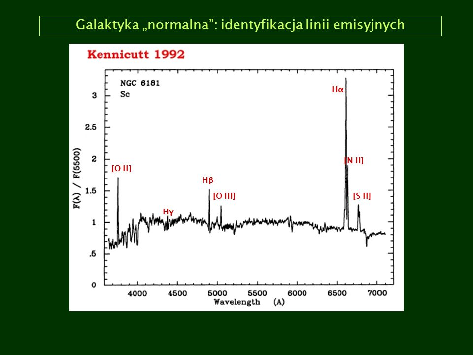 "Galaktyka ""normalna"": identyfikacja linii emisyjnych HαHα HβHβ HγHγ [O III] [N II] [O II] [S II]"