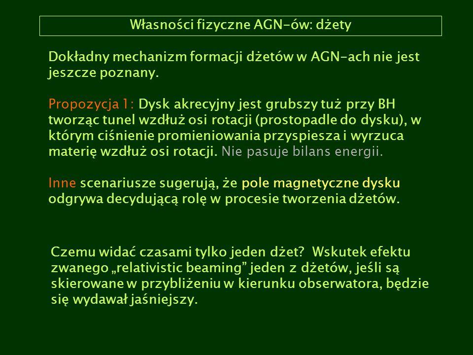 Własności fizyczne AGN-ów: dżety Dokładny mechanizm formacji dżetów w AGN-ach nie jest jeszcze poznany. Propozycja 1: Dysk akrecyjny jest grubszy tuż