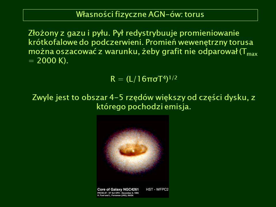 Własności fizyczne AGN-ów: torus Złożony z gazu i pyłu. Pył redystrybuuje promieniowanie krótkofalowe do podczerwieni. Promień wewenętrzny torusa możn