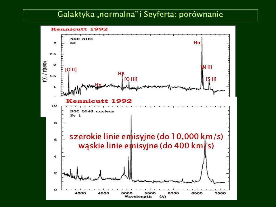 Galaktyki Seyferta: typ 1 i 2 1974 – Khachikian & Weedman, ApJ 192, 581 Typ 1: szersze linie Typ 2: węższe linie Pośrednie przypadki są możliwe Linie emisyjne w Sy1: seria Balmera, He II (4686 Å), He I (5876 Å), Ly α (1212 Å), C IV (1549 Å), [C III] (1909 Å), Mg II (2800 Å)
