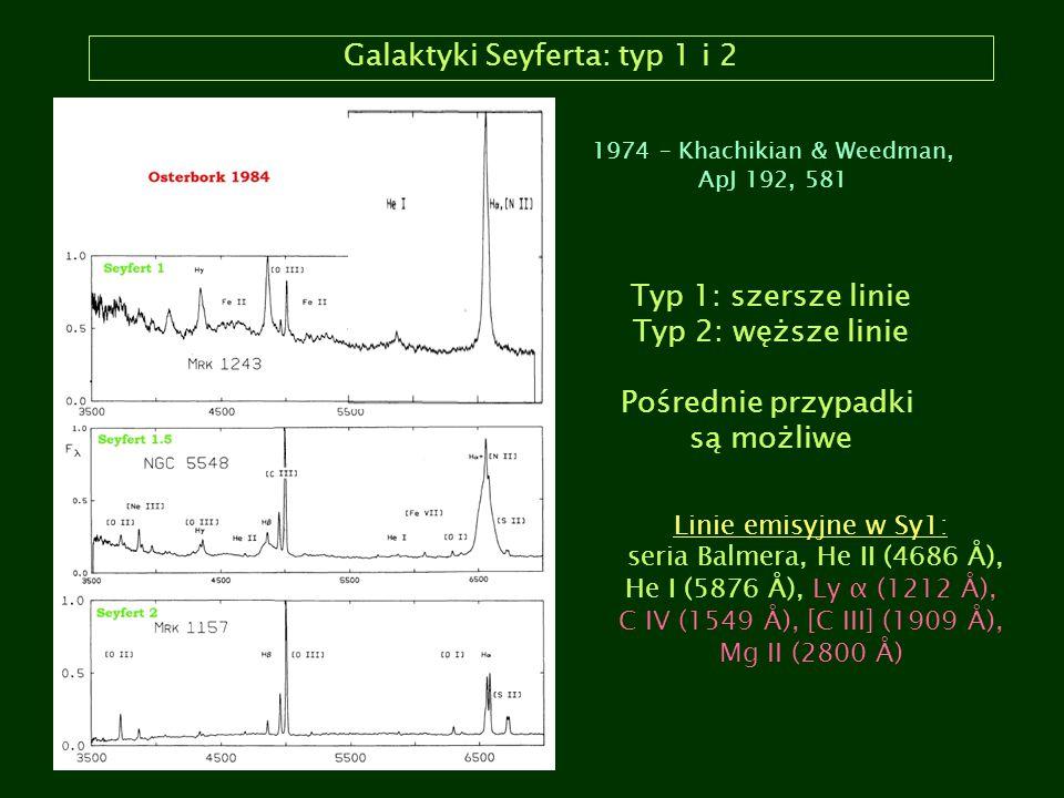 Galaktyki Seyferta: typ 1 i 2 1974 – Khachikian & Weedman, ApJ 192, 581 Typ 1: szersze linie Typ 2: węższe linie Pośrednie przypadki są możliwe Linie