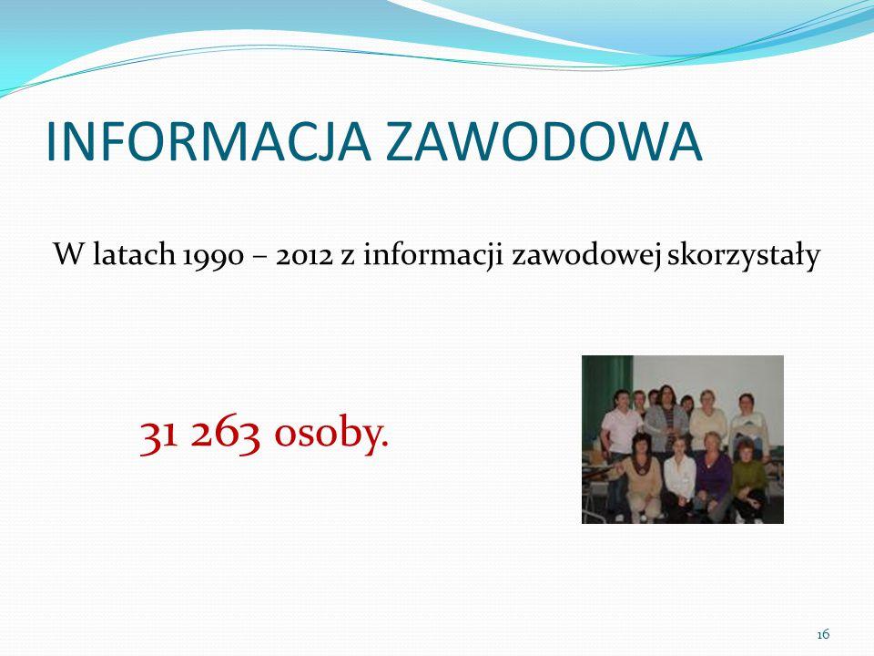 INFORMACJA ZAWODOWA W latach 1990 – 2012 z informacji zawodowej skorzystały 31 263 osoby. 16