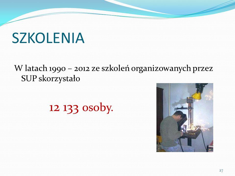 SZKOLENIA W latach 1990 – 2012 ze szkoleń organizowanych przez SUP skorzystało 12 133 osoby. 27