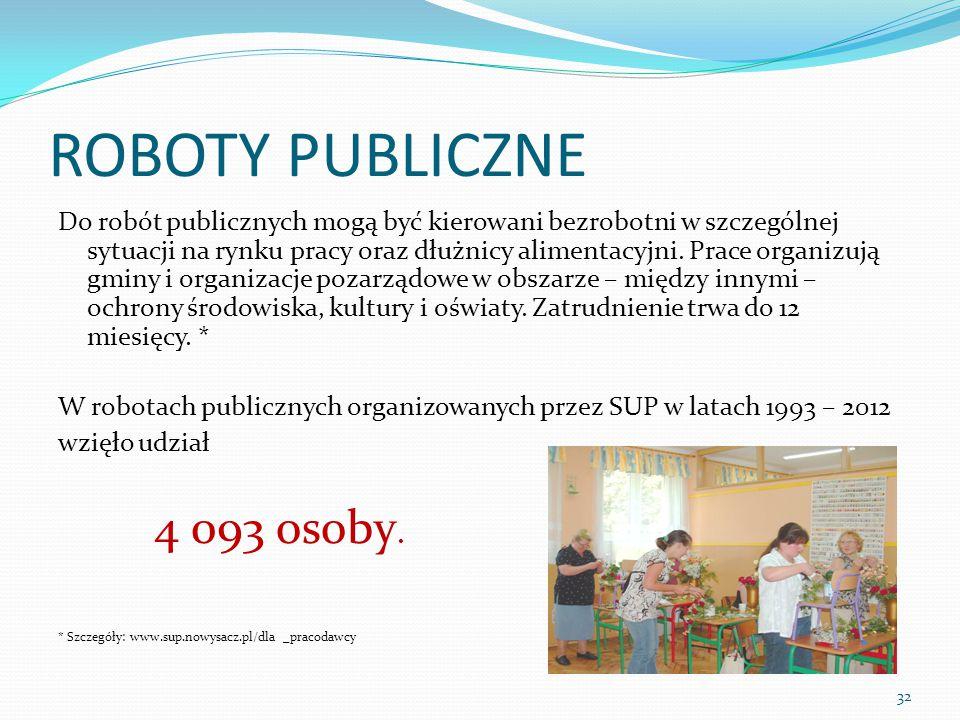 ROBOTY PUBLICZNE Do robót publicznych mogą być kierowani bezrobotni w szczególnej sytuacji na rynku pracy oraz dłużnicy alimentacyjni.
