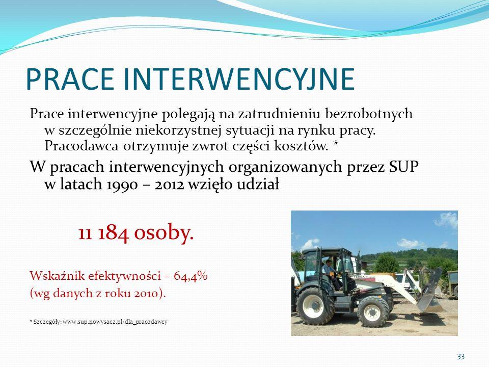 PRACE INTERWENCYJNE Prace interwencyjne polegają na zatrudnieniu bezrobotnych w szczególnie niekorzystnej sytuacji na rynku pracy.