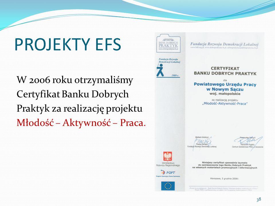 PROJEKTY EFS W 2006 roku otrzymaliśmy Certyfikat Banku Dobrych Praktyk za realizację projektu Młodość – Aktywność – Praca.