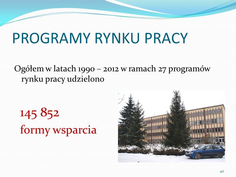 PROGRAMY RYNKU PRACY Ogółem w latach 1990 – 2012 w ramach 27 programów rynku pracy udzielono 145 852 formy wsparcia 40