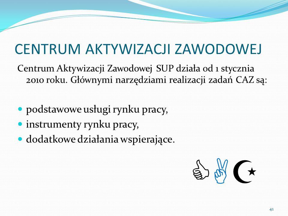 CENTRUM AKTYWIZACJI ZAWODOWEJ Centrum Aktywizacji Zawodowej SUP działa od 1 stycznia 2010 roku.