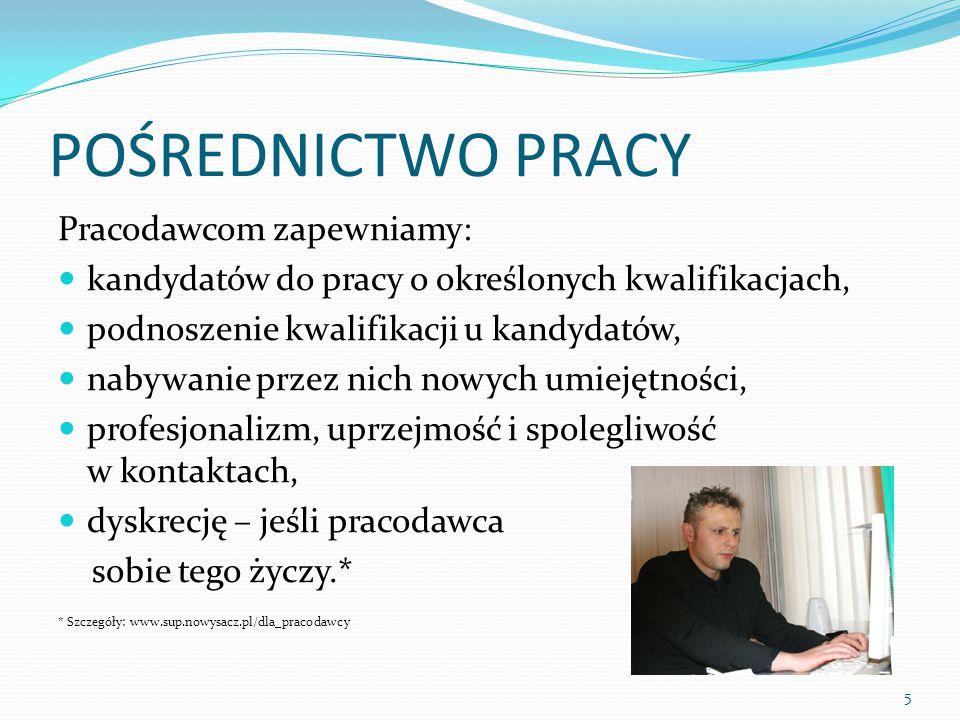 POŚREDNICTWO PRACY Pracodawcom zapewniamy: kandydatów do pracy o określonych kwalifikacjach, podnoszenie kwalifikacji u kandydatów, nabywanie przez nich nowych umiejętności, profesjonalizm, uprzejmość i spolegliwość w kontaktach, dyskrecję – jeśli pracodawca sobie tego życzy.* * Szczegóły: www.sup.nowysacz.pl/dla_pracodawcy 5