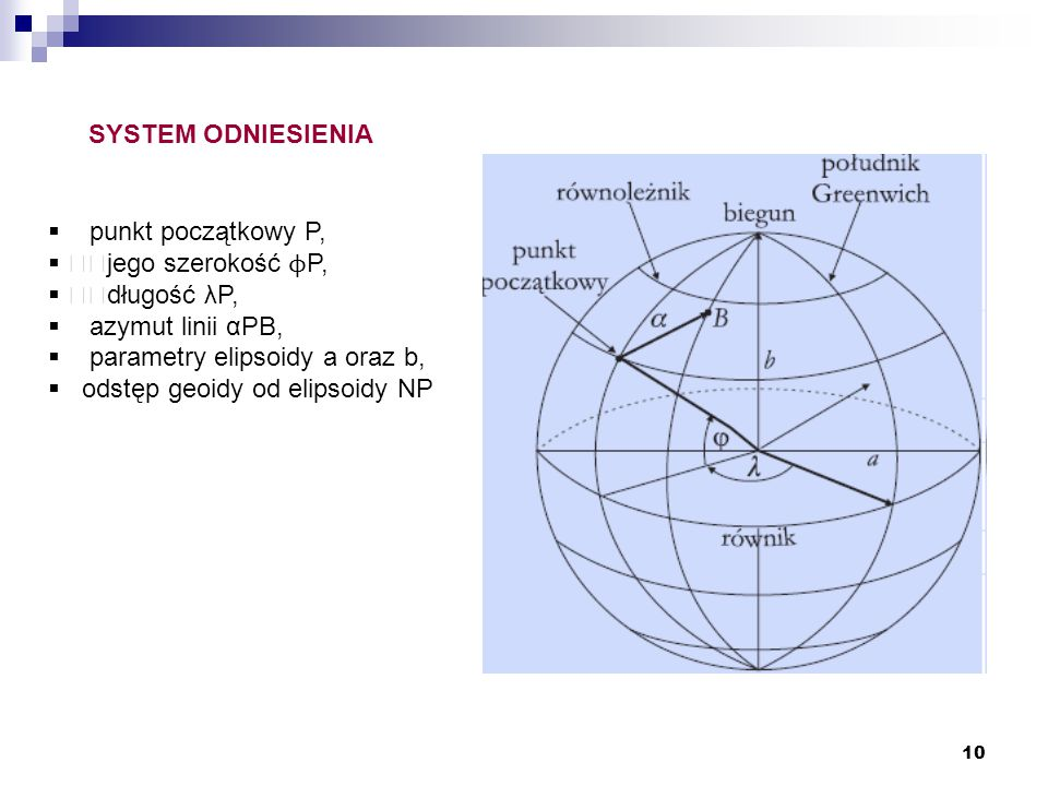 10 SYSTEM ODNIESIENIA  punkt początkowy P,  jego szerokość ϕ P,  długość λP,  azymut linii αPB,  parametry elipsoidy a oraz b,  odstęp geoidy od elipsoidy NP