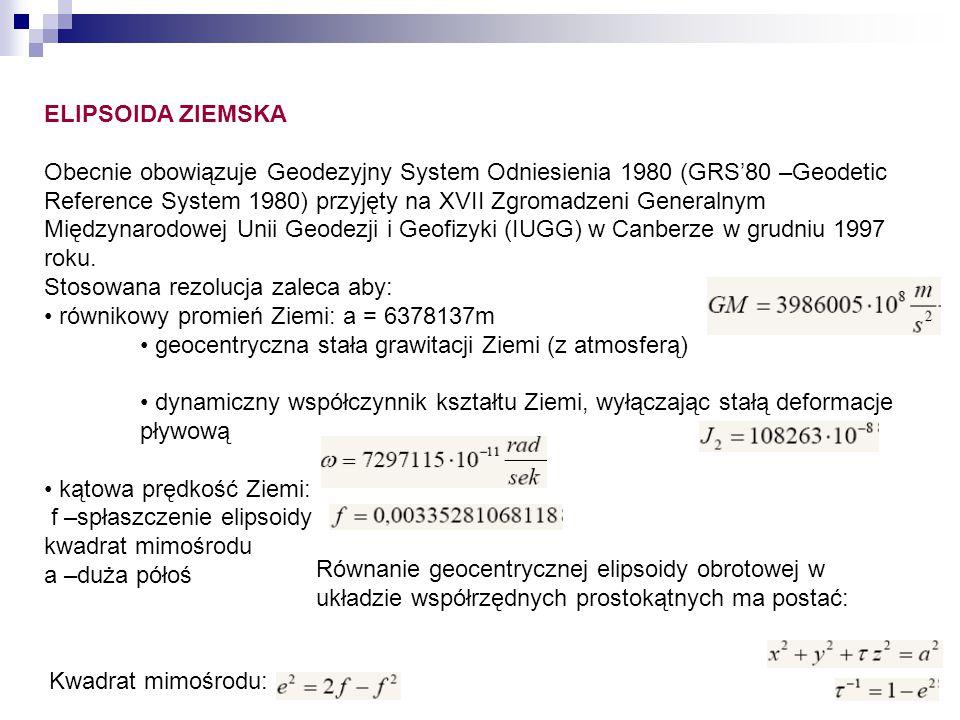 16 ELIPSOIDA ZIEMSKA Obecnie obowiązuje Geodezyjny System Odniesienia 1980 (GRS'80 –Geodetic Reference System 1980) przyjęty na XVII Zgromadzeni Gener