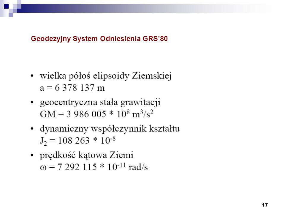 17 Geodezyjny System Odniesienia GRS'80