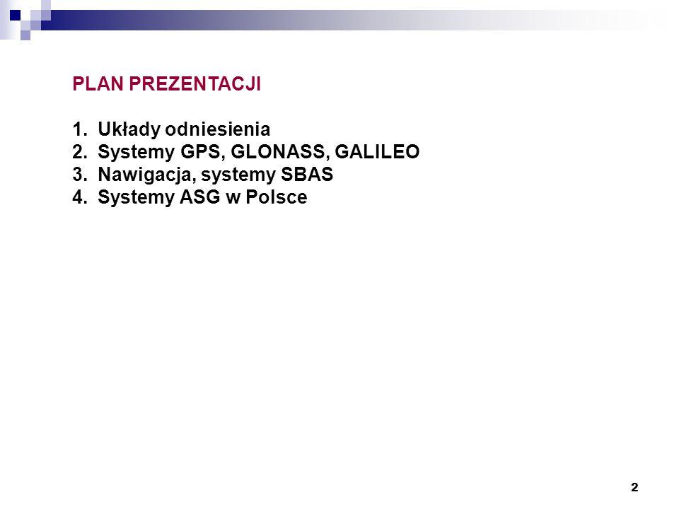 2 PLAN PREZENTACJI 1.Układy odniesienia 2.Systemy GPS, GLONASS, GALILEO 3.Nawigacja, systemy SBAS 4.Systemy ASG w Polsce
