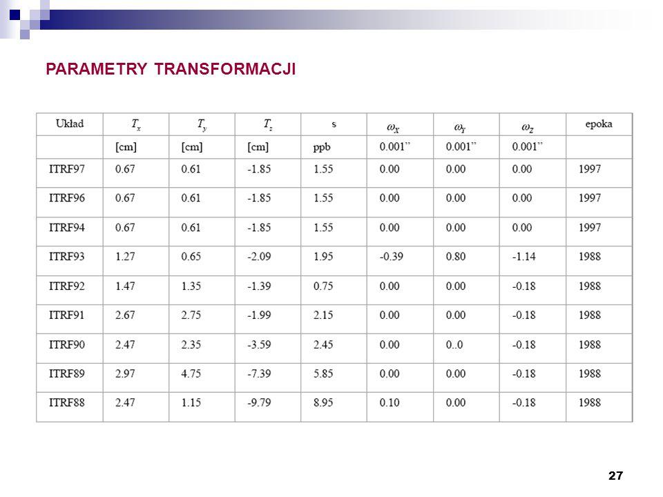 27 PARAMETRY TRANSFORMACJI