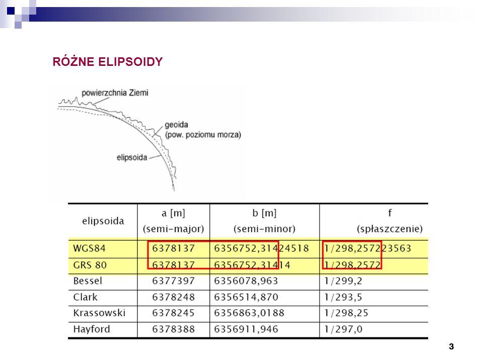54 SEGMENT KOSMICZNY 27 satelitów (24 aktywne + 3 zapasowe) 6 orbit kołowych, po 4 satelity na orbicie Wysokość orbity - 20200 km Kąt nachylenia orbity do płaszczyzny równika – 55.0 stopni Czas obiegu - ok.
