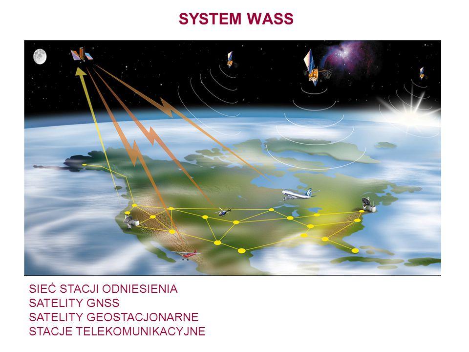 SYSTEM WASS SIEĆ STACJI ODNIESIENIA SATELITY GNSS SATELITY GEOSTACJONARNE STACJE TELEKOMUNIKACYJNE