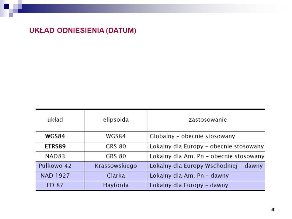 35 LITERATURA Prof.dr hab.