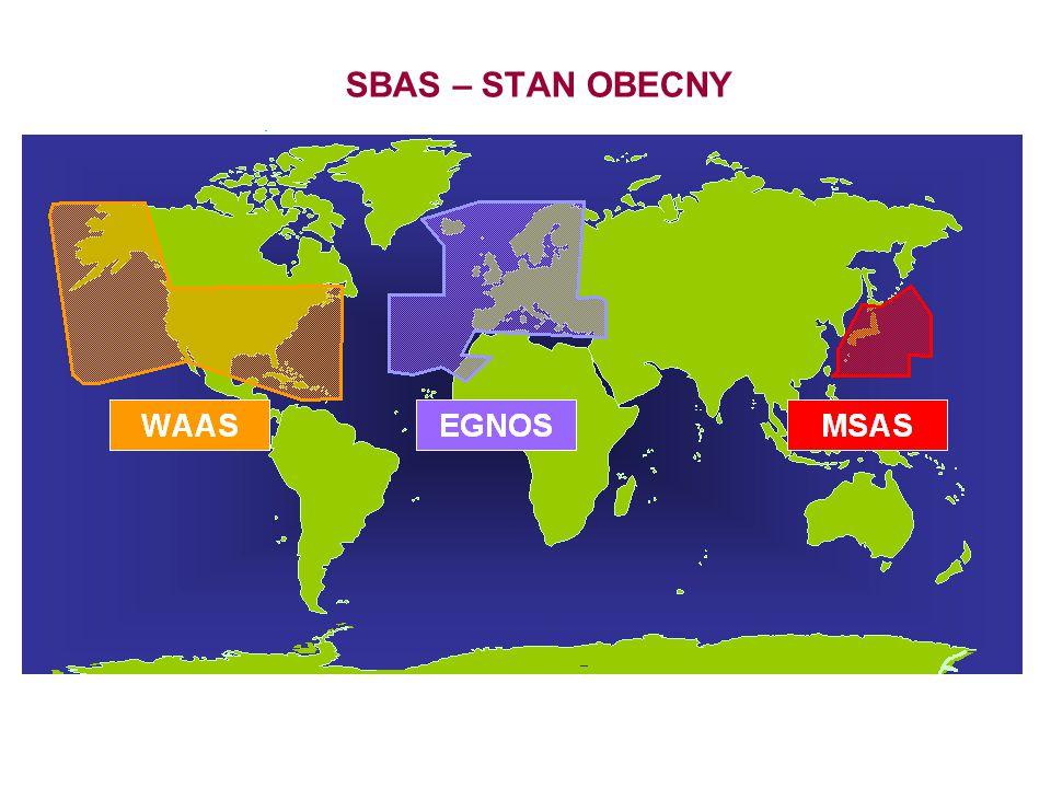 SBAS – STAN OBECNY