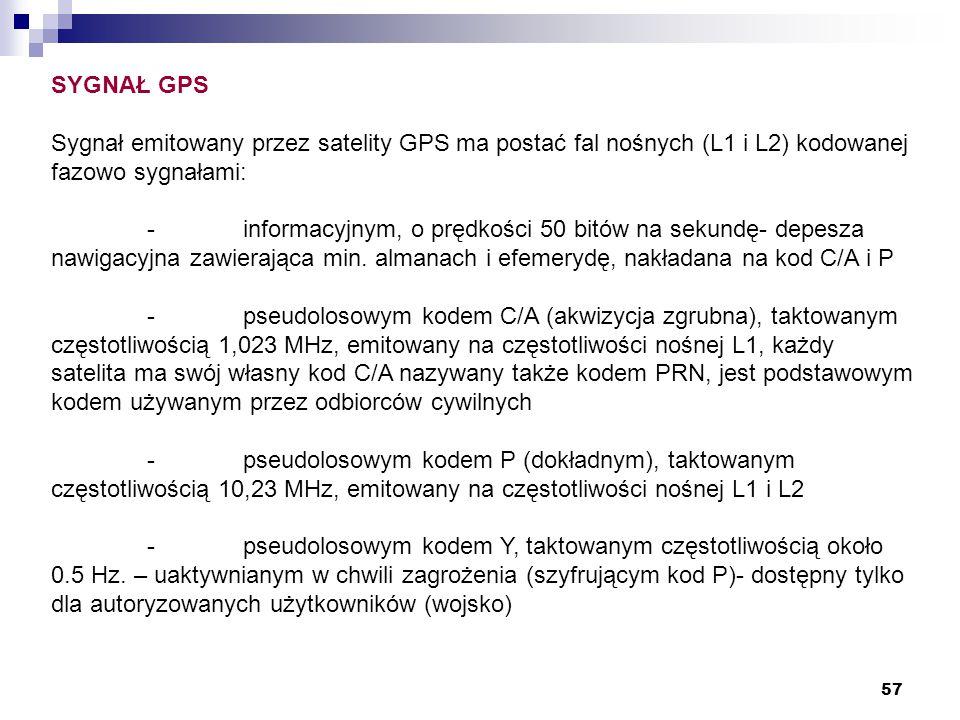 57 SYGNAŁ GPS Sygnał emitowany przez satelity GPS ma postać fal nośnych (L1 i L2) kodowanej fazowo sygnałami: -informacyjnym, o prędkości 50 bitów na sekundę- depesza nawigacyjna zawierająca min.