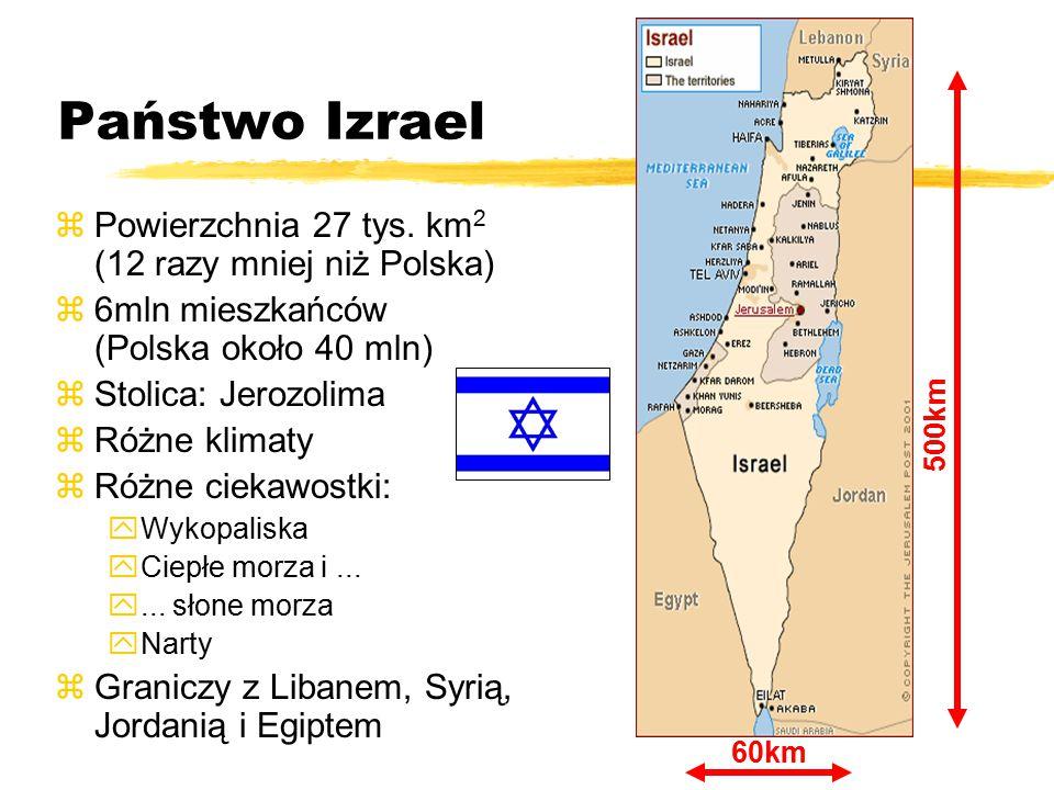Państwo Izrael zPowierzchnia 27 tys. km 2 (12 razy mniej niż Polska) z6mln mieszkańców (Polska około 40 mln) zStolica: Jerozolima zRóżne klimaty zRóżn