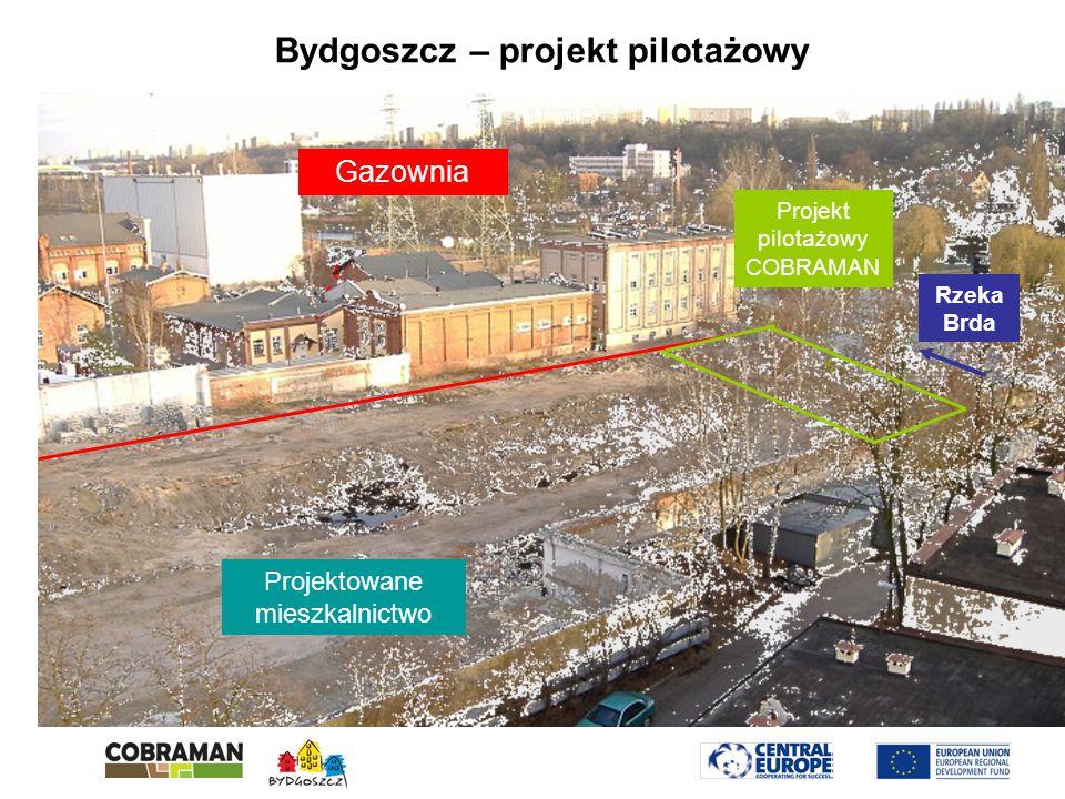Bydgoszcz – projekt pilotażowy Rzeka Brda Gazownia Projektowane mieszkalnictwo Projekt pilotażowy COBRAMAN